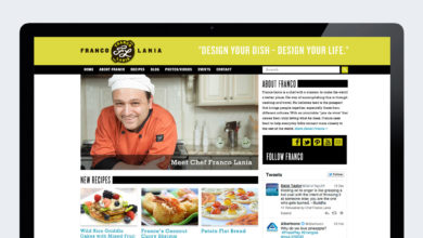 Photo of What's The Web Site Chef Along With A Prepare?